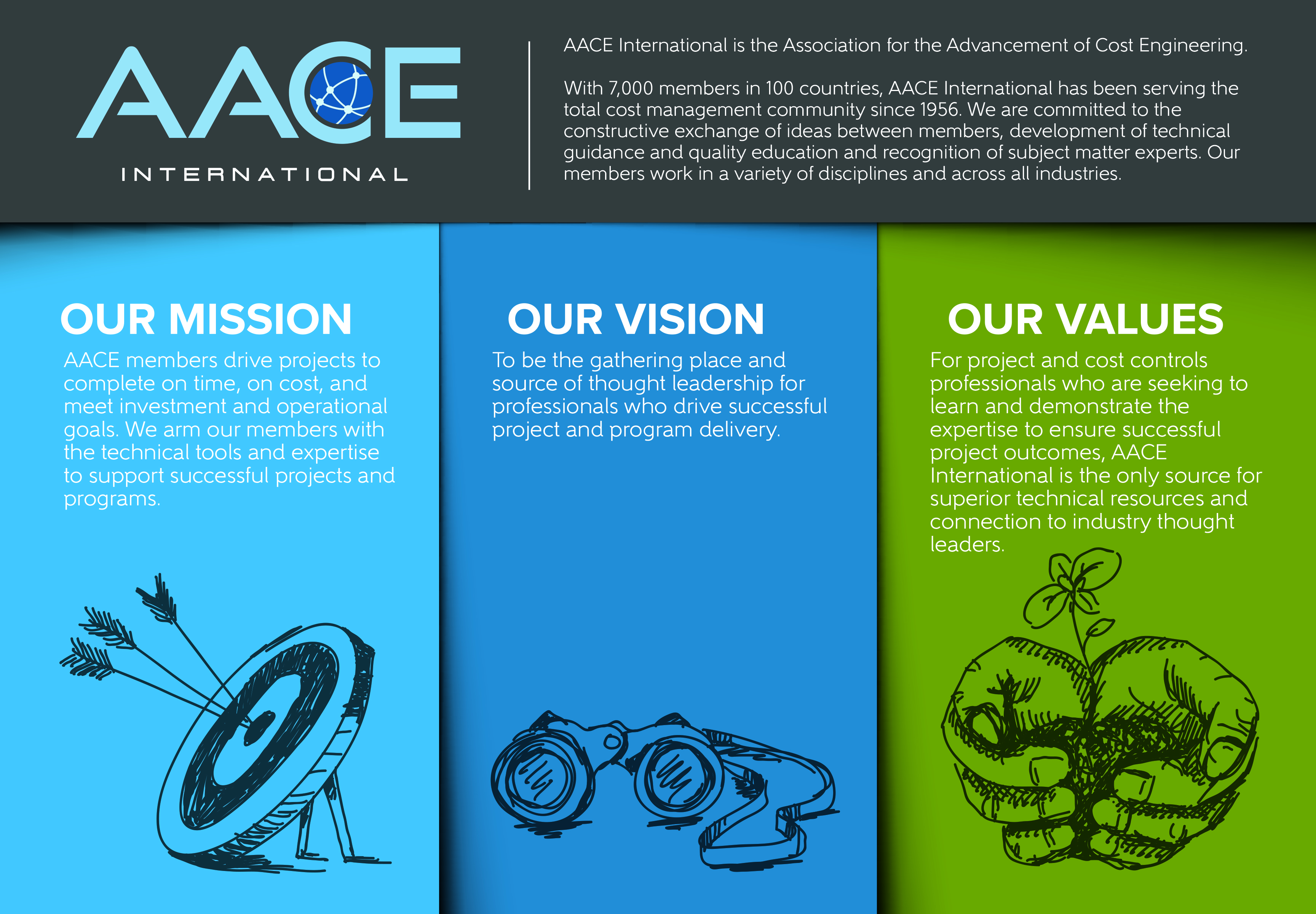 2019 AACE Mission Vision Values