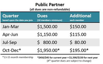Public Partner Member Dues Table
