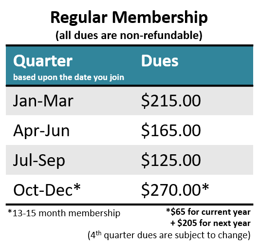 4Q 2018 Reg Member Dues Table