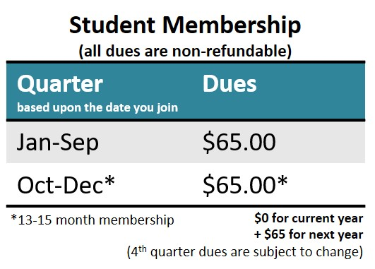 Student Member Dues Table